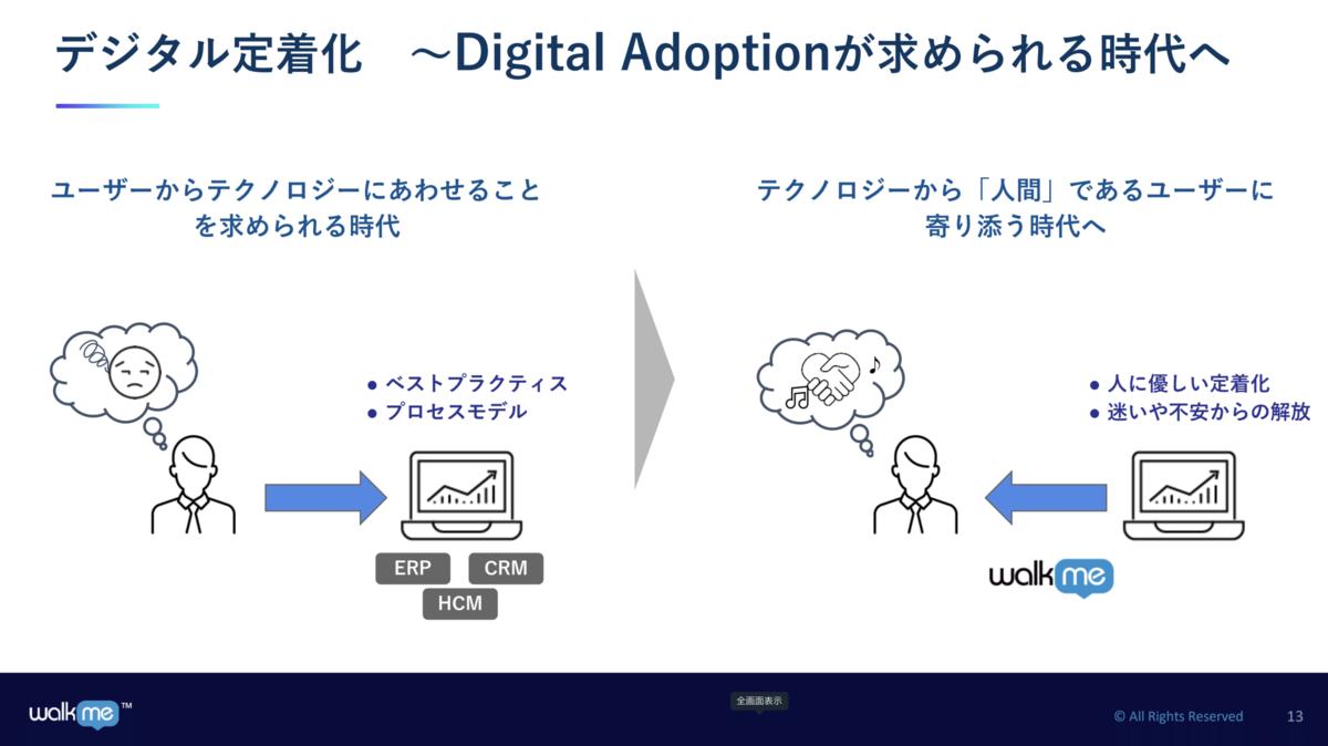 デジタル定着化が求められる時代へ SoftBank World 2020
