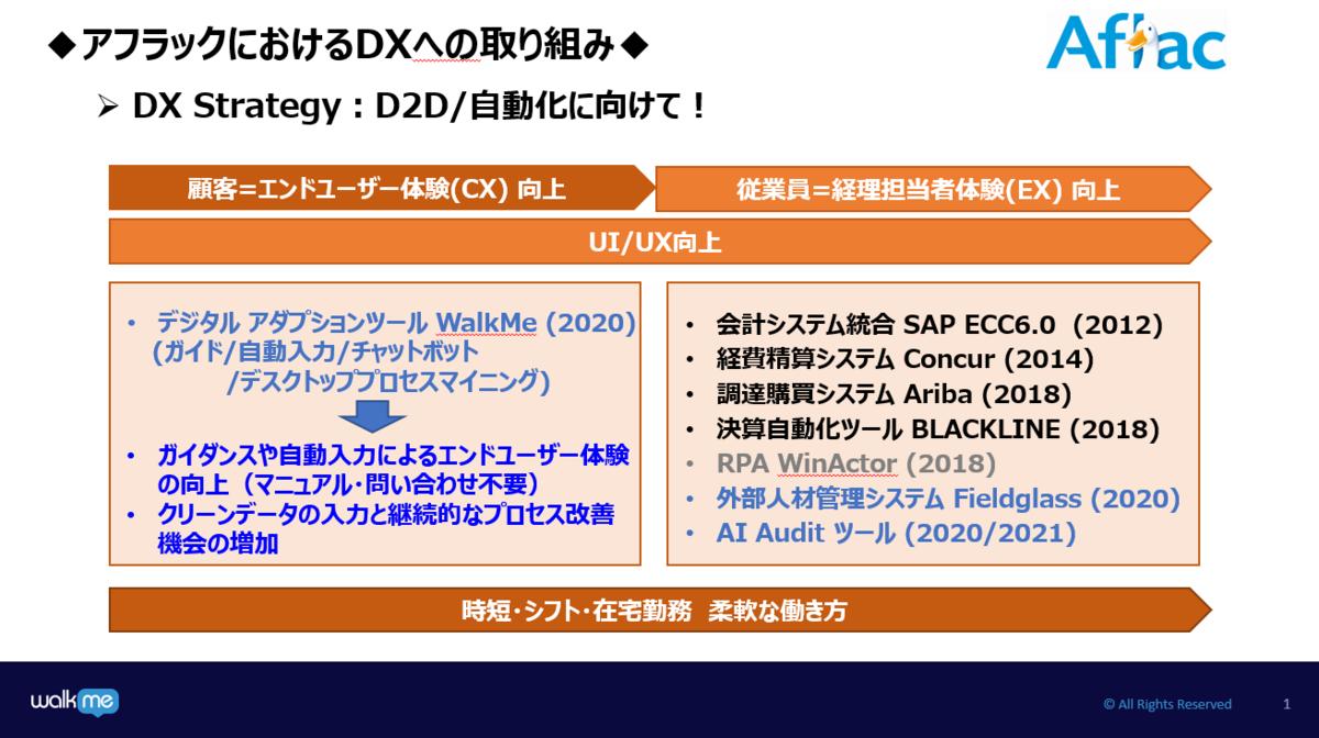 アフラックにおけるDXの取り組み SoftBank World 2020