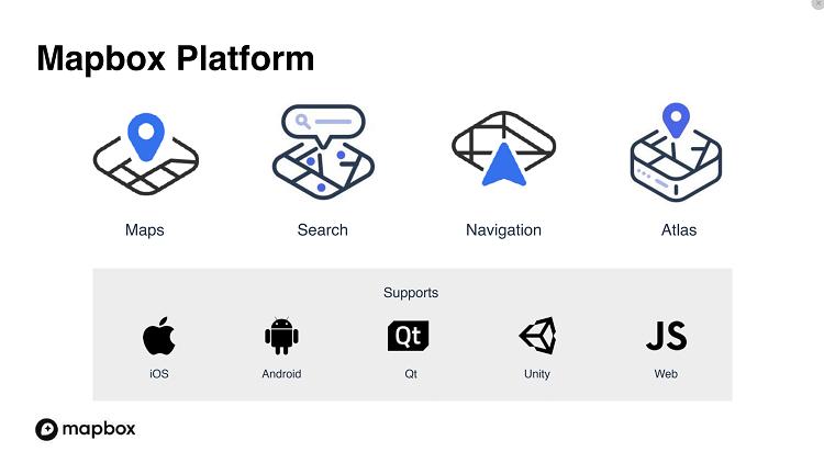 Mapboxプラットフォーム SoftBank World 2020