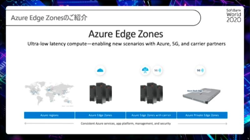 「Azure Edge Zones」のご紹介