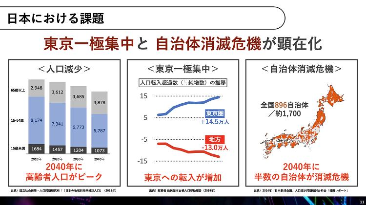 日本における課題
