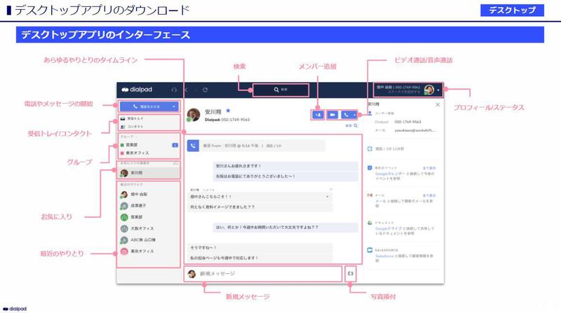 Dialpad PC版のアプリ画面