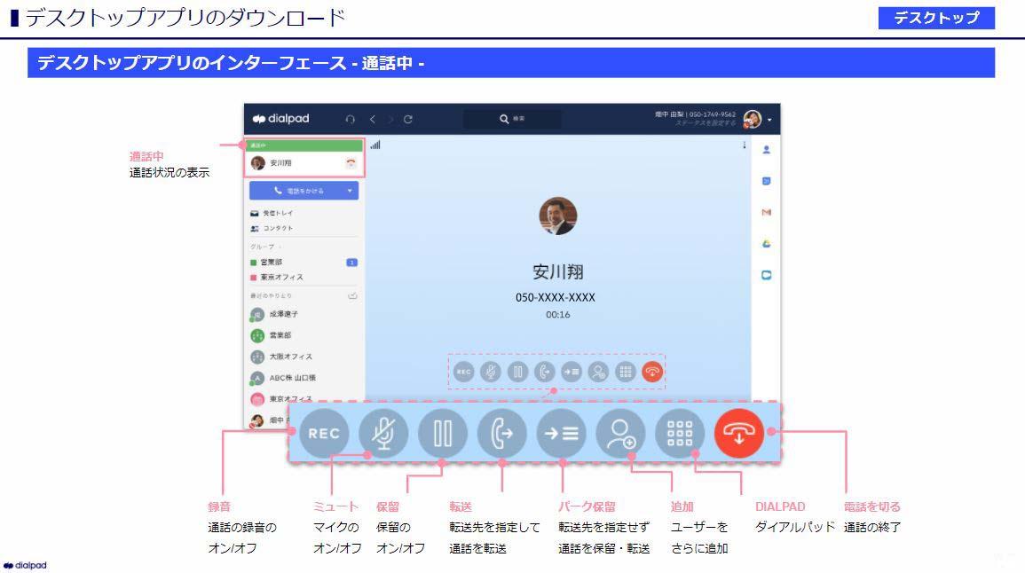 Dialpad PC版の通話中画面