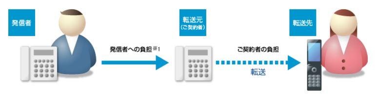 f:id:SB_kaori_matsushima:20210721232251j:plain