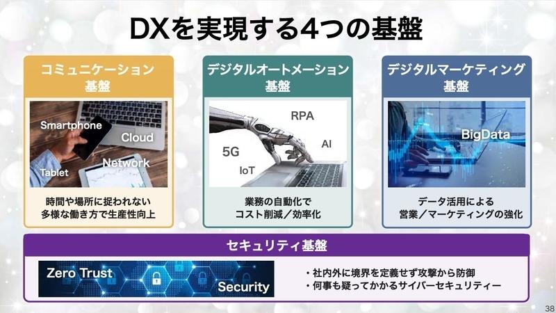 SoftBank World 2020  今井講演8