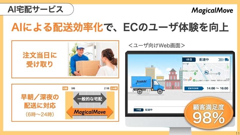 SoftBank World 2020  今井講演3