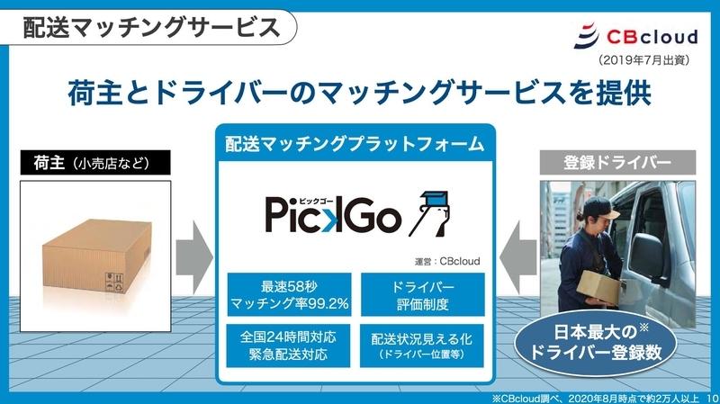SoftBank World 2020  今井講演2