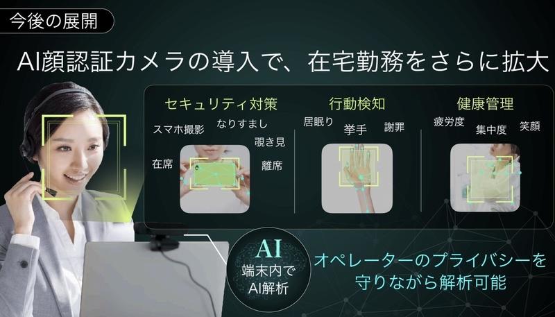 SoftBank World 2020  宮内講演6