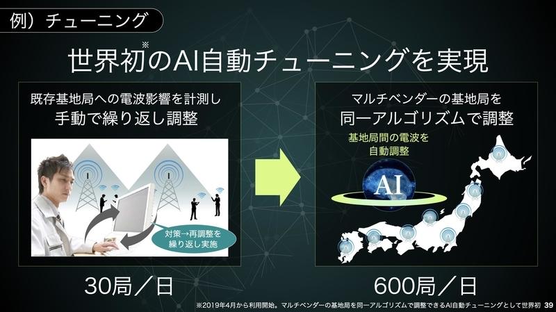 SoftBank World 2020  宮内講演7