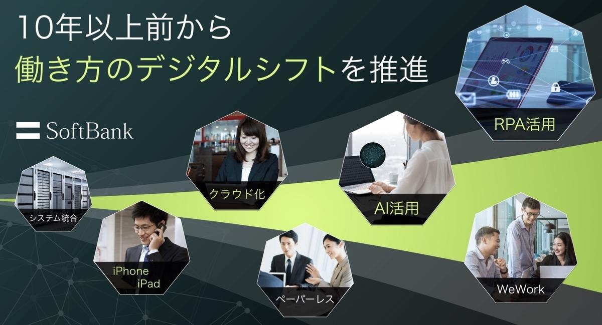 SoftBank World 2020  宮内講演3