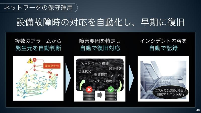 日経SDGsフォーラム講演12