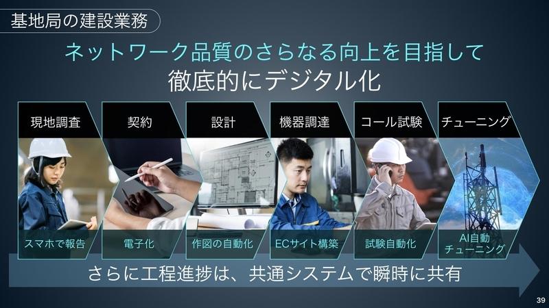 日経SDGsフォーラム講演11