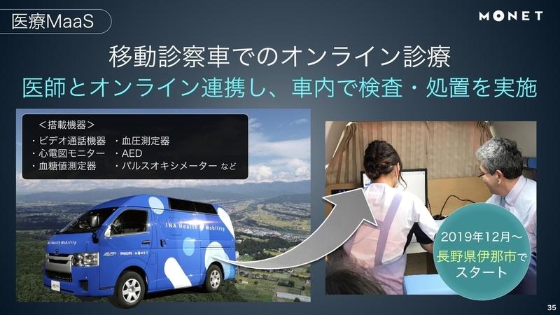 日経SDGsフォーラム講演10