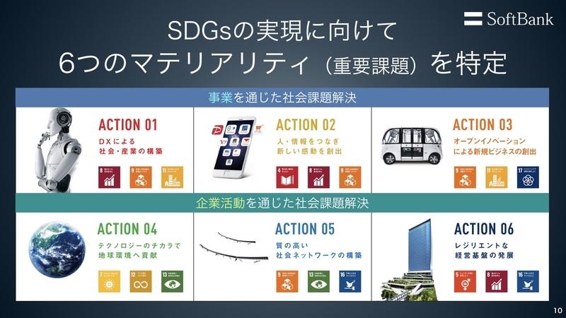 日経SDGsフォーラム講演4
