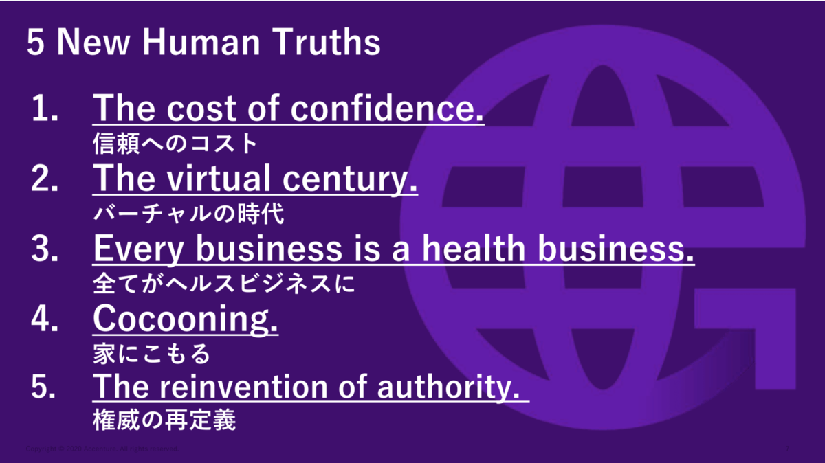 5New Human Truths SoftBank World 2020