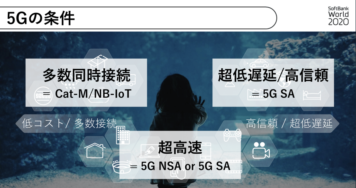 5Gの条件