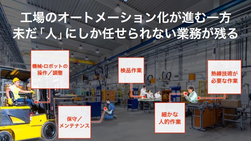 工場のオートメーション化