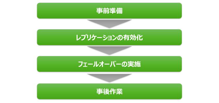 f:id:SB_mitsutomo_nakamura:20200902160858p:plain