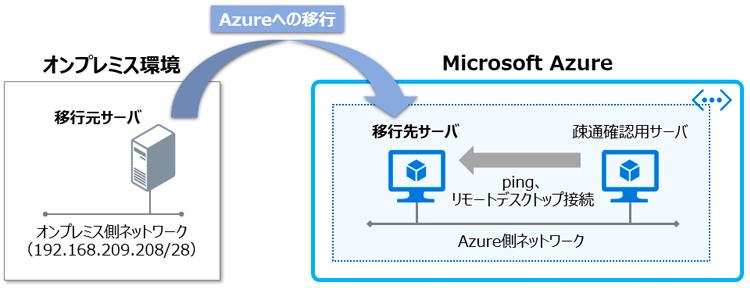 f:id:SB_mitsutomo_nakamura:20200902161627p:plain