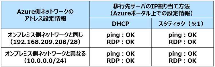 f:id:SB_mitsutomo_nakamura:20200902161714p:plain