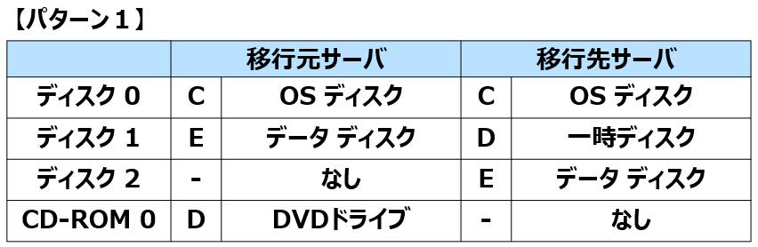 f:id:SB_mitsutomo_nakamura:20200902161807p:plain