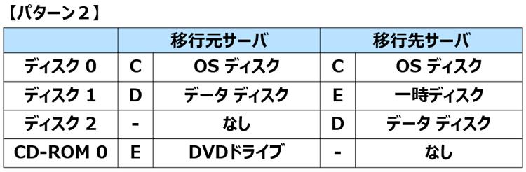 f:id:SB_mitsutomo_nakamura:20200902161820p:plain