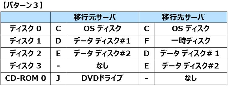 f:id:SB_mitsutomo_nakamura:20200902161830p:plain