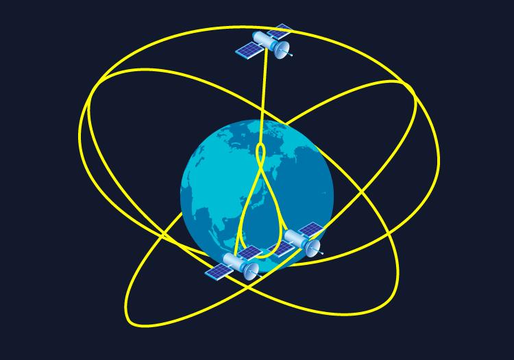 みちびきの軌道-日本付近に長く留まるよう8の字軌道を描いている