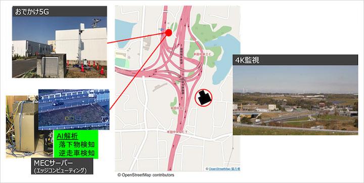 IoTによる渋滞監視