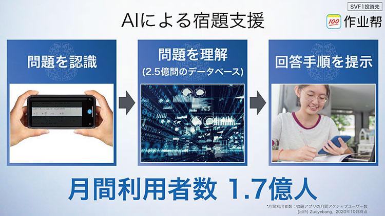 SoftBank World 2020【事例⑤AI×オンライン教育】 AIが宿題支援。家庭教師プラットフォーム「Zuoyebang」