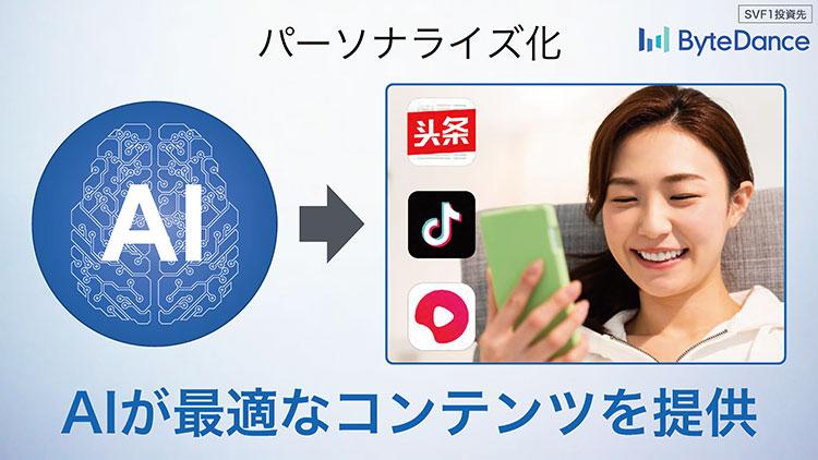 SoftBank World 2020【事例⑧AI×デジタルメディア】AIが最適なコンテンツを提供する「ByteDance」