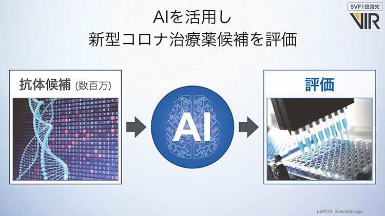 SoftBank World 2020 孫正義基調講演【事例① AI×創薬】新型コロナの治療薬開発にAIを活用「VIR」