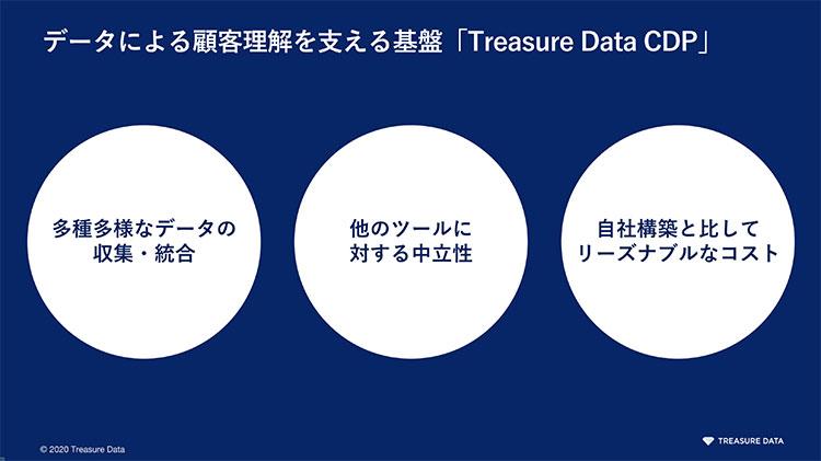 データによる顧客理解を支える基盤「Treasure Data CDP」