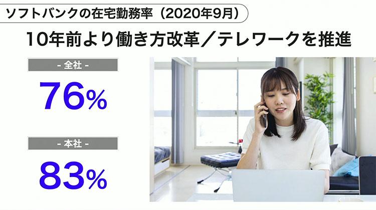 ソフトバンクの在宅勤務率|SoftBank World 2020「SoftBank CEO Summit」