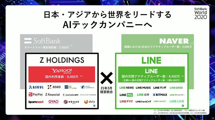 日本・アジアから世界をリードするAIテックカンパニーへ|SoftBank World 2020「SoftBank CEO Summit」