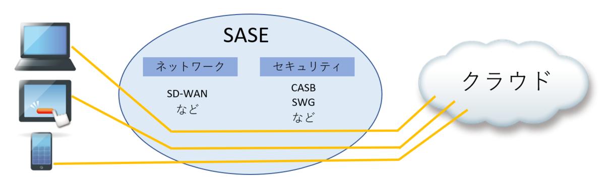 f:id:SB_yu_naganuma:20210727130934p:plain