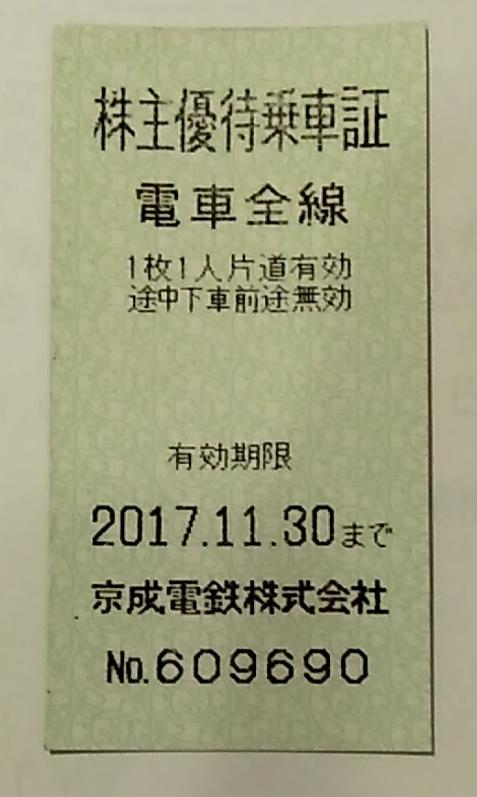 f:id:SCANTY:20170530152357p:plain