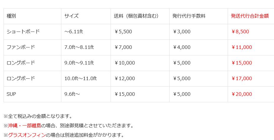 f:id:SEAKONG:20170208100548p:plain