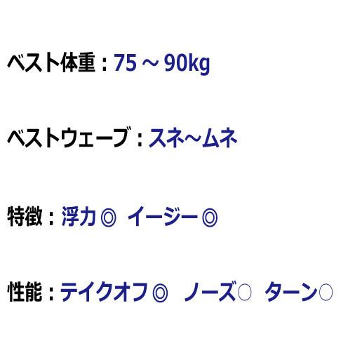 f:id:SEAKONG:20200122121740j:plain