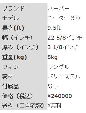 f:id:SEAKONG:20200507150102p:plain