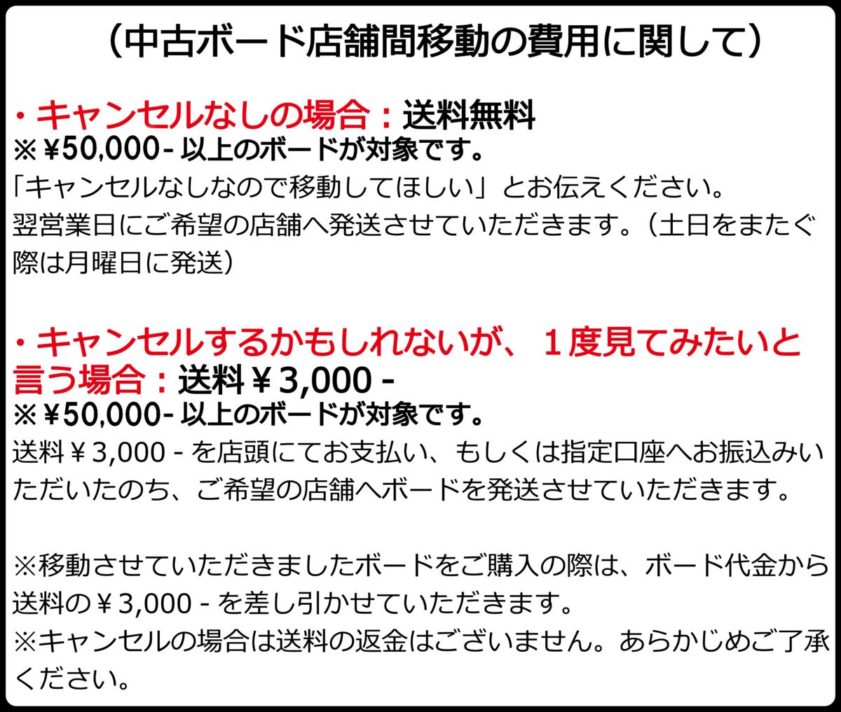 f:id:SEAKONG:20200531095353p:plain