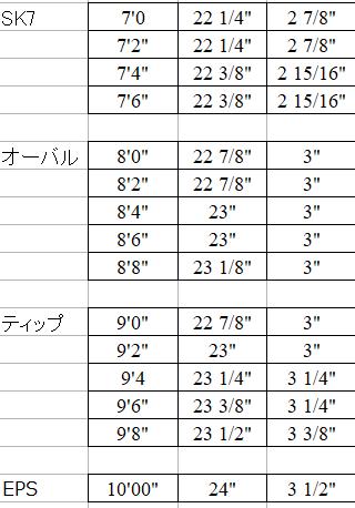 f:id:SEAKONG:20210213174450p:plain