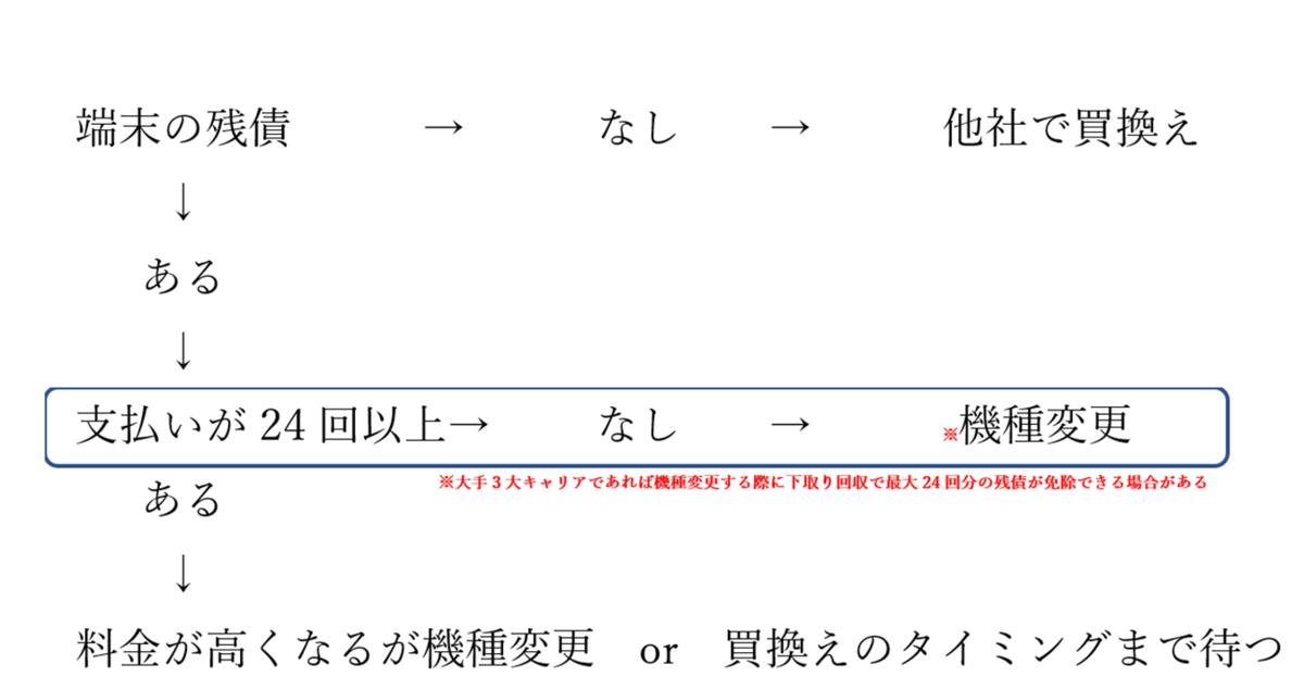 f:id:SEASAN:20210615154140p:plain