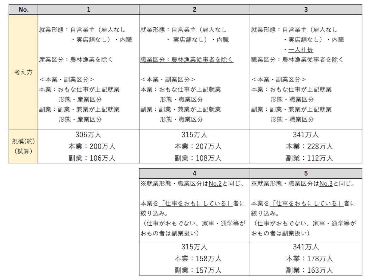 f:id:SEtaro:20201206221246p:plain
