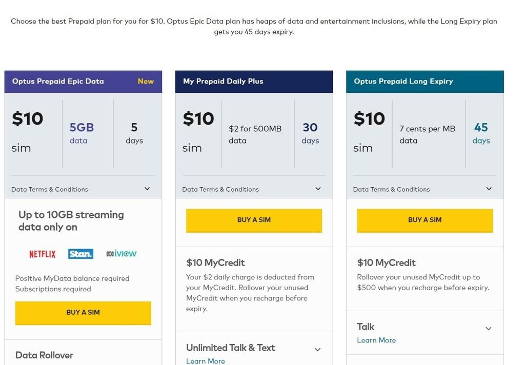 OPTUS(オプタス) 料金比較 オーストラリア SIM