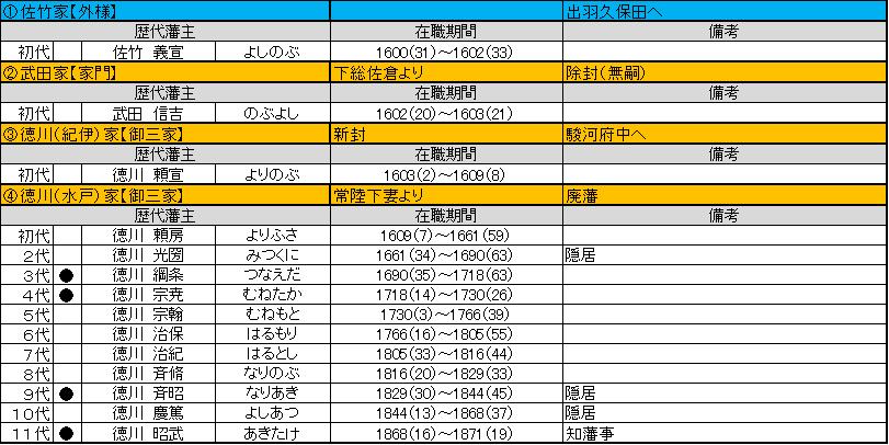 f:id:SGM335:20190506165412p:plain