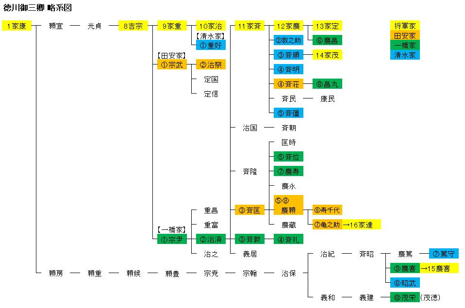 f:id:SGM335:20190526111807p:plain