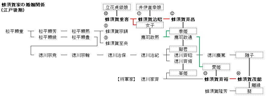 f:id:SGM335:20190623104335p:plain