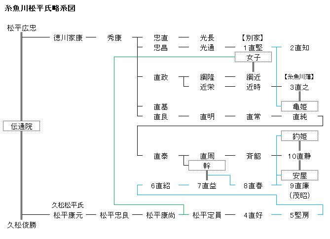f:id:SGM335:20210529153355p:plain