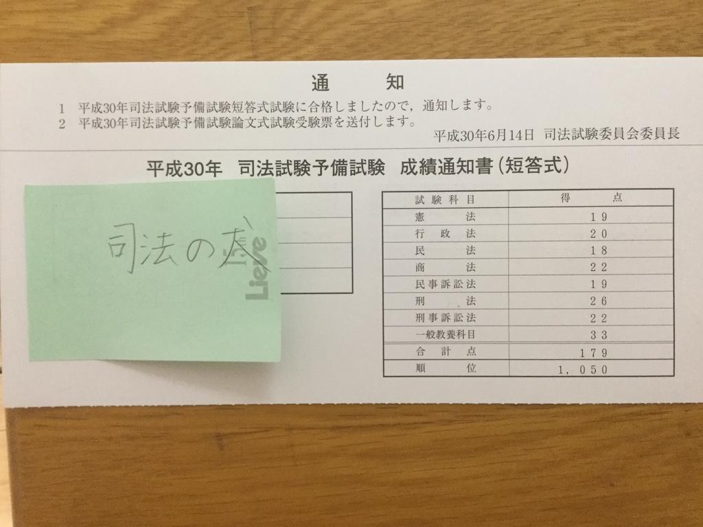f:id:SHIHOUnoINU:20180910011018j:plain